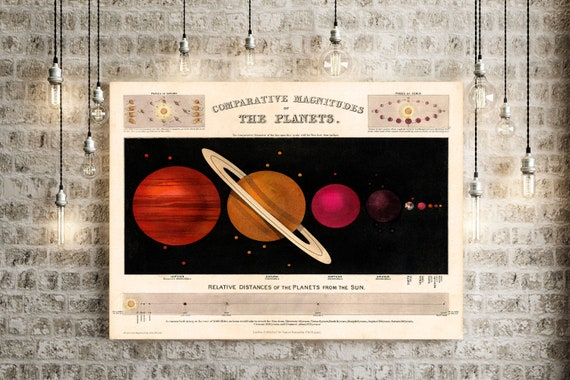 Vintage Astronomy print 1851 comparative sizes of the planets Restoration Style old classroom chart unique housewarming astronomy gift idea