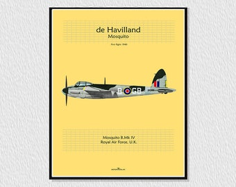 "Poster, downloadable poster, instant Descargar, wall decor printable, airplane poster, digital plane drawing ""de Havilland MOSQUITO"