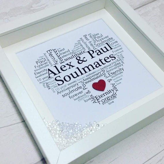 personalised gift Personalised word art frame birthday gift