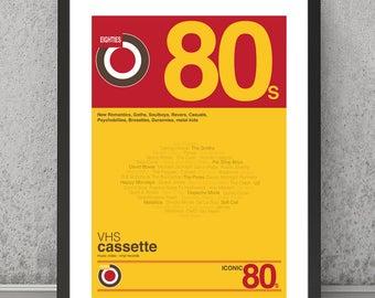 Eighties print, Eighties poster, Eighties art, Eighties wall decor, Music print, Music poster, Music wall art, Music wall decor, Eighties