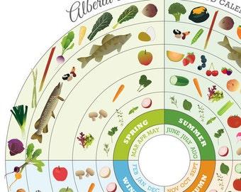 ALBERTA Seasonal Food Calendar Art Print