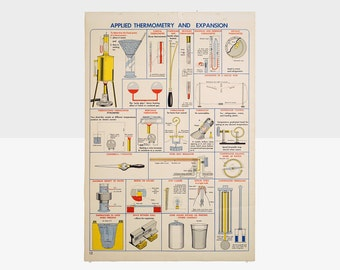 applied thermometry and expansion physics chart, vintage classroom chart, vintage science chart, science chart, vintage physics chart