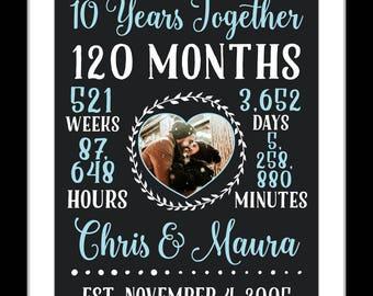 10 year anniversary, 10th anniversary gift for him, chalt, 10 year anniversary gifts for men, 10 year wedding anniversary gift for her women