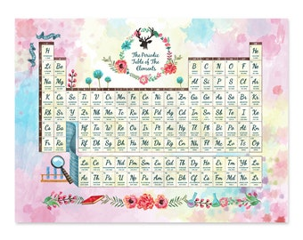 Watercolor Periodic Table of The Chemical Elements Poster, science print, wall decor 12 x 16 in, 2018 UPDATED
