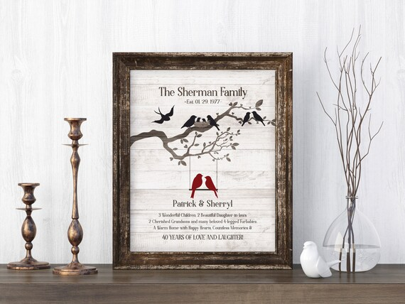 What Gift For 40th Wedding Anniversary: 40th Anniversary Gift Wedding Anniversary Print Parents