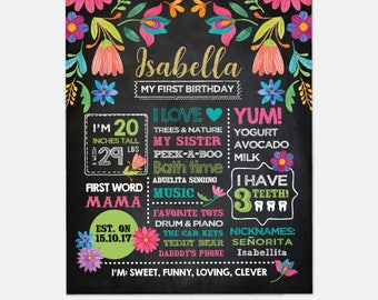 Fiesta Chalkboard Sign, Milestones Poster, First Birthday Board, Stats Birthday Poster, Any Age, Personalized Digital Printable Board