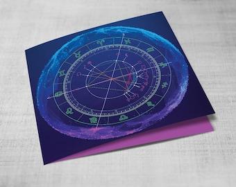 Astrology Natal/Birth Chart Custom Valentine's Day Gift Galaxy Constellations Wall Decor Meditation Mandala