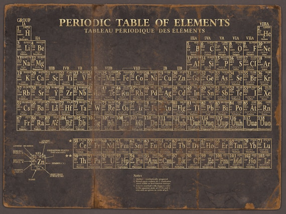 Periodic table print vintage periodic table of elements like this item urtaz Image collections