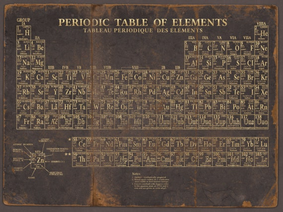 Periodic table print vintage periodic table of elements periodic table print vintage periodic table of elements print poster 1869 science art chemistry art urtaz Image collections