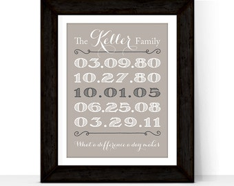 family sign personalized, custom dates wall art, personalized gift for parents, christmas gifts for mom from daughter