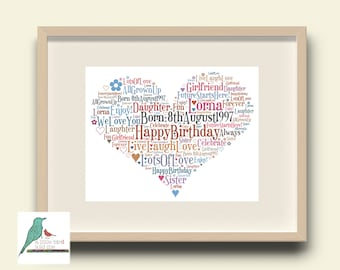 Heart Personalised Word Art Gift Keepsake Print or Print and Frame - Any Occasion DIGITAL IMAGE .jpg high res for personal printing