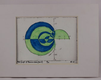 Polar Graph of Riemann Zeta (1/2+it). Hand coloured drypoint print mounted in passe-partout
