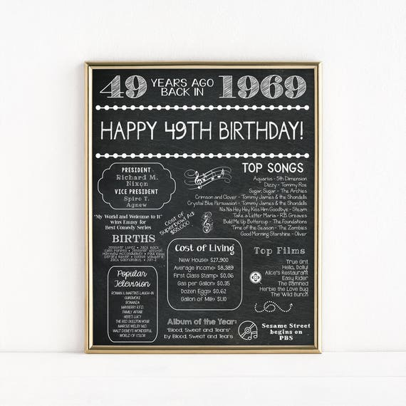 Birthday Date Poster: Printable 49th Birthday Chalkboard Sign Back In 1969