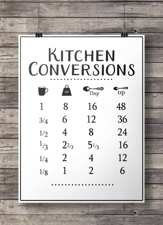 Kitchen conversions conversion chart Printable kitchen