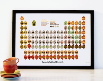 Retro Periodic Table of Elements Print - Orange (A2)