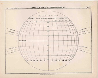 c. 1892 SUNSPOT PRINT #1 - antique astronomy lithograph - solar phenomena - chart for sun spot observations in May June November December