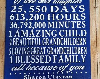 Personalized birthday sign.  Milestone birthday, grandpa, grandma.  Can be made for any year in any color!