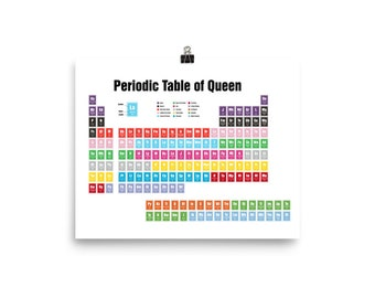 Queen Periodic Table Poster