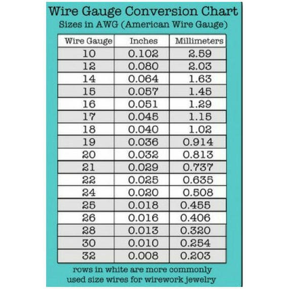 Amazing copper wire gauge size chart gallery everything you need gauge to mm conversion for wire images wiring table and diagram greentooth Choice Image