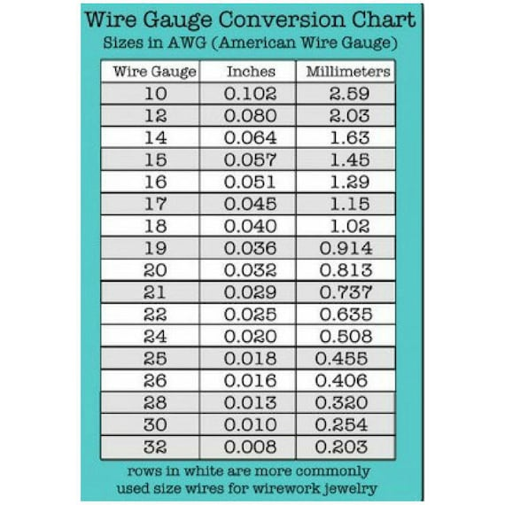 Great american wire gauge conversion pictures inspiration comfortable wire gauge conversion chart gallery electrical circuit greentooth Images