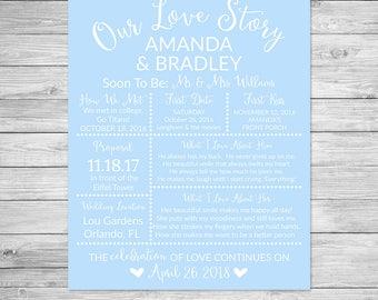 Our Love Story Bridal Shower Printable Sign, Bridal Shower Sign, Wedding Shower Sign, Wedding Sign, Light Blue