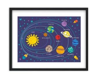 Solar System, planets, Art Print