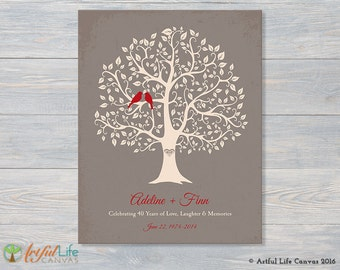 40th WEDDING ANNIVERSARY Gift, Any Year Anniversary Gift, Parents Anniversary, Anniversary Family Tree, Ruby Anniversary, Wrapped Canvas Art