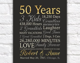 50th wedding gifts anniversary