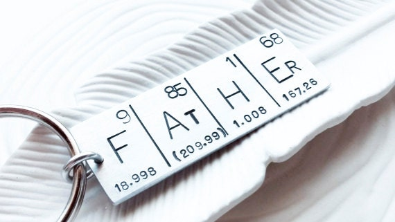 Hand stamped personalized periodic table elements father zoom urtaz Gallery
