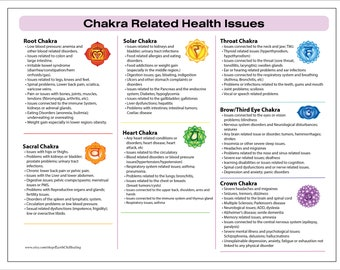 Chakra Related Health Issues Printable Chart Illustrated Energy Medicine Healing Yoga Guide Reiki