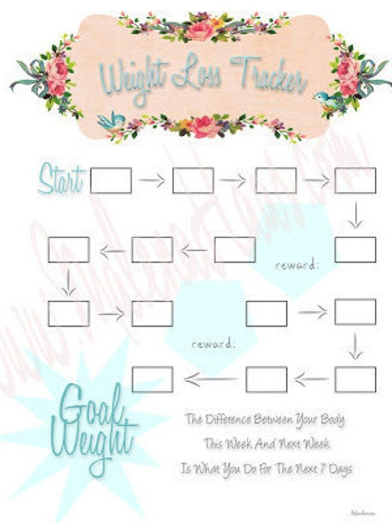 photo relating to Weight Loss Tracker Printable referred to as pleasurable excess weight decline tracker -