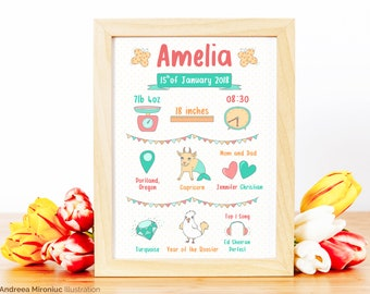 Birth Announcement Wall Art, Birth Detail Print Baby Girl , Illustrated Birth Date Print, Custom New Baby Art, Personalized Printable Art