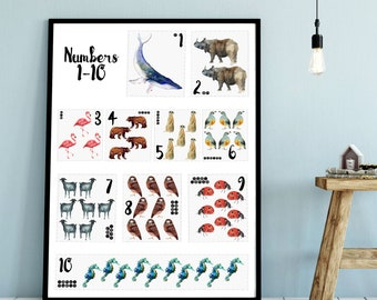Childrens Number Poster, Animal Numbers, 1-10, Counting Poster, Number Print, Kids Room, Nursery Print, Zoo Animals, Childrens Room