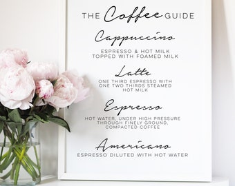 The Coffee Guide foil print