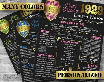 Printable Birthday Facts ~ Personalized 35th birthday printable poster 1983 fun facts