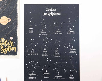 Zodiac Constellations A4 Poster