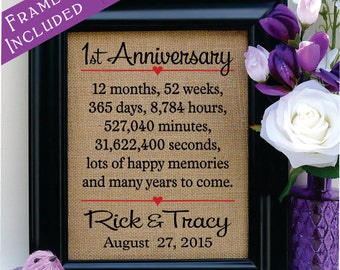 Th wedding anniversary gift to wife anniversary gift to