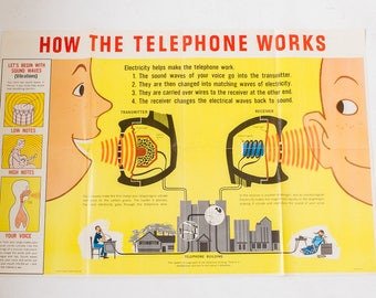 """Vintage 1960s Classroom Poster """"How the Telephone Works""""  