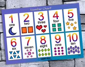 Number Chart Poster Print