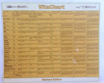 Vintage Vitamin Chart