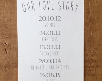 Personalised Our Love Story Wedding Sign (A4)
