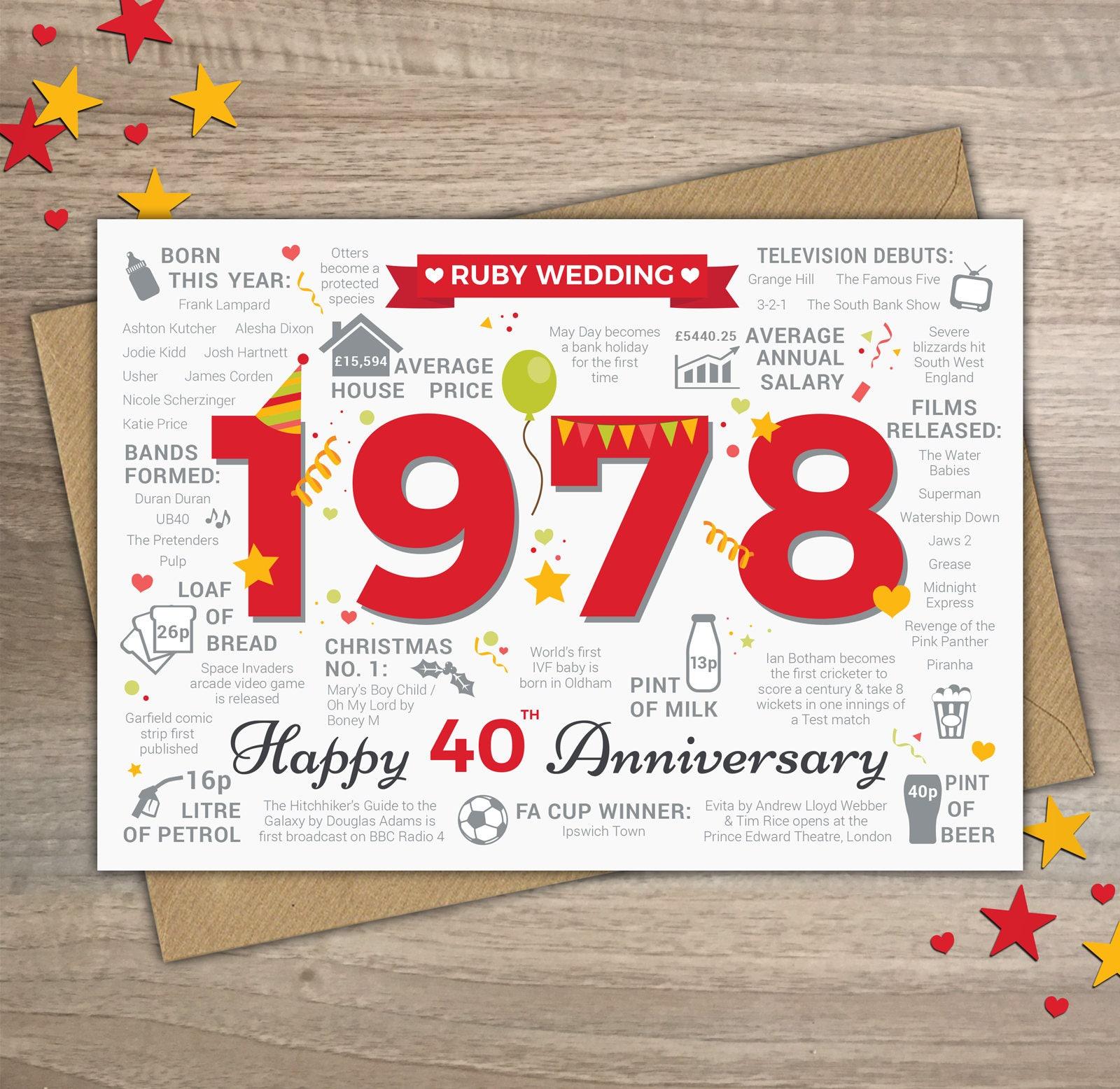 Happy 40th anniversary ruby wedding greetings card married zoom stopboris Choice Image