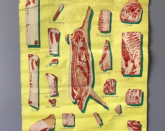 1940's Butcher Pork Chart