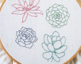 PDF Embroidery Pattern - Succulents Botanical Embroidery Pattern Collection