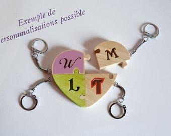 Personalize family keychain