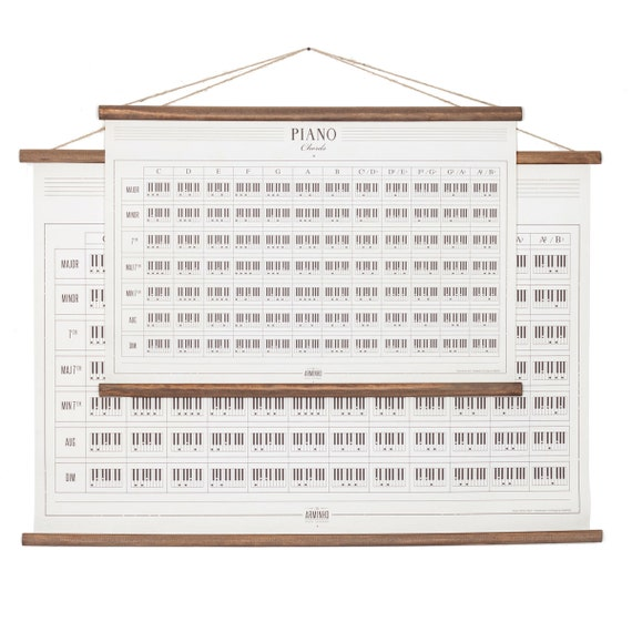 Piano Chords Chart Poster Wood And Canvas Handmade Vintage