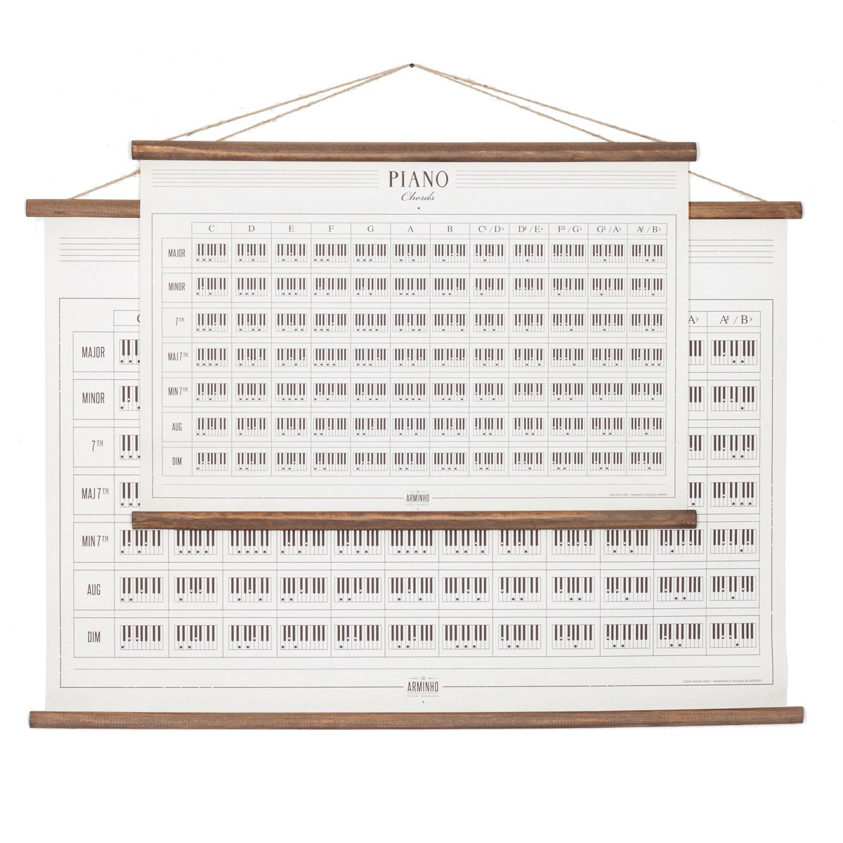 Piano chords chart poster wood and canvas handmade vintage description piano chart poster hexwebz Gallery