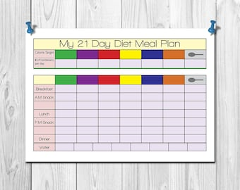My 21 Day Fix Meal Plan, Food list, Shopping List, Printable and FREE BONUS!!!