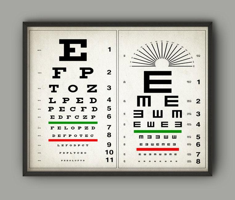 Eye Chart Print Optometry Poster Eye Anatomy Eye
