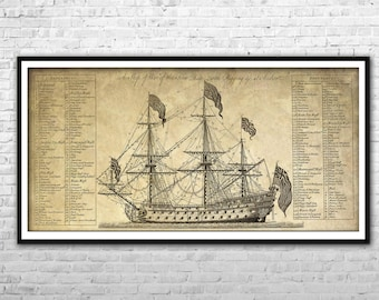 Old ship blueprint paper canvas print warship poster wall art pirate ship blueprint archival paper print and canvas print warship poster pirate ship wall art home malvernweather Image collections